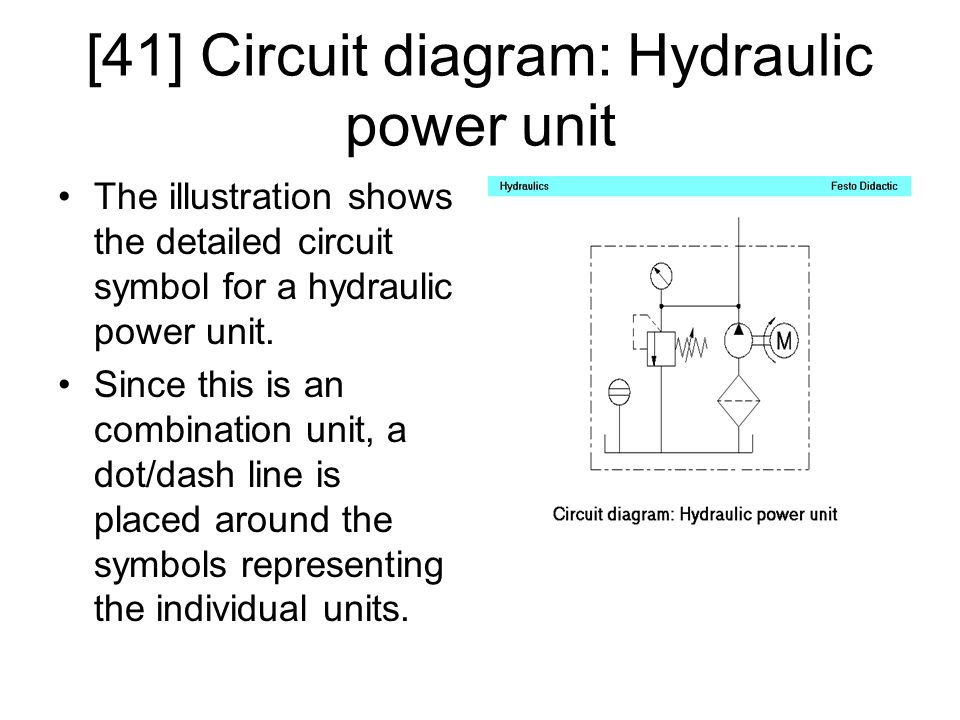 Hydraulics ppt download 41 circuit diagram hydraulic power unit sciox Images